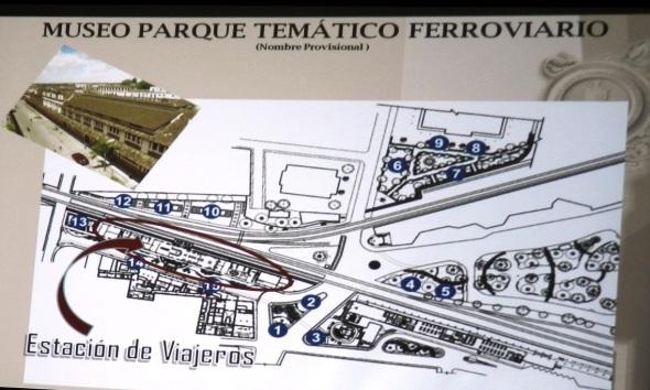 Museo Parque Temático Ferroviario